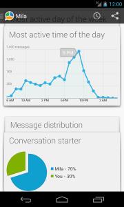 Schermafdruk van de app WhatStat